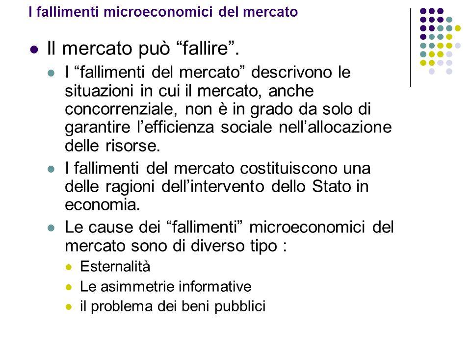 I fallimenti microeconomici del mercato Il mercato può fallire. I fallimenti del mercato descrivono le situazioni in cui il mercato, anche concorrenzi