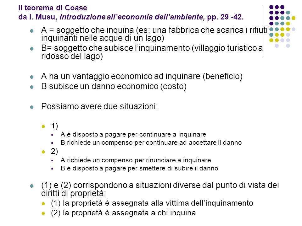 Il teorema di Coase da I. Musu, Introduzione alleconomia dellambiente, pp. 29 -42. A = soggetto che inquina (es: una fabbrica che scarica i rifiuti in