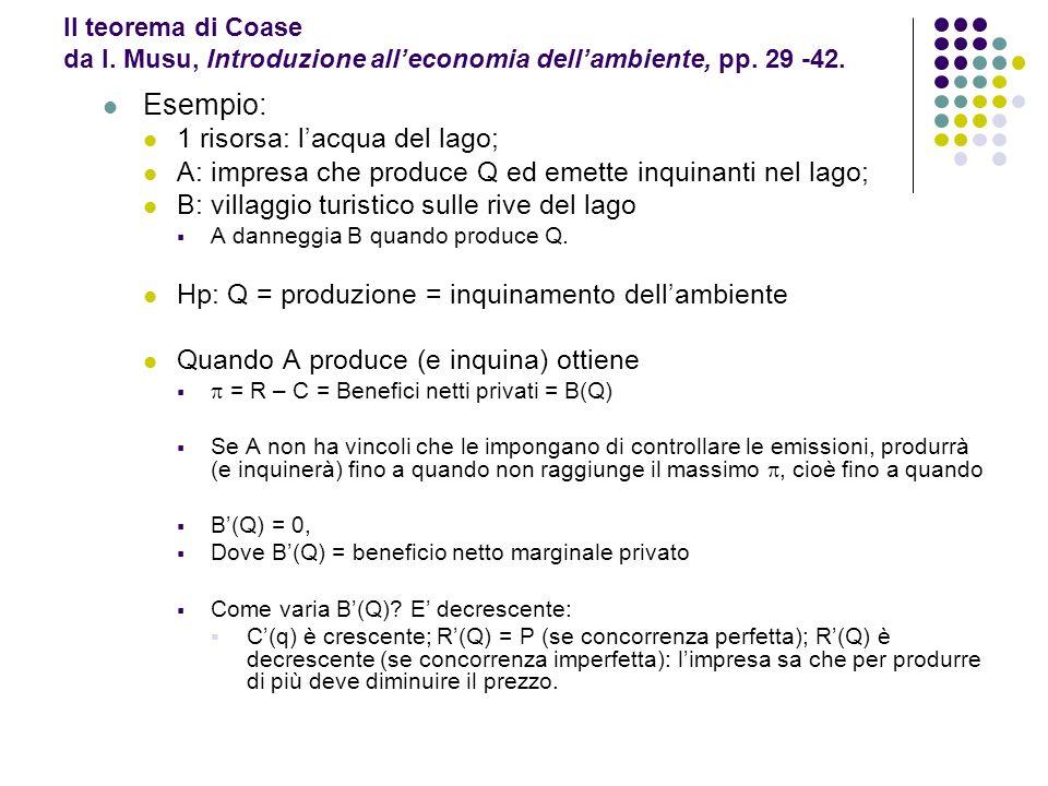 Il teorema di Coase da I. Musu, Introduzione alleconomia dellambiente, pp. 29 -42. Esempio: 1 risorsa: lacqua del lago; A: impresa che produce Q ed em