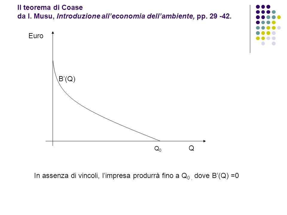 Il teorema di Coase da I. Musu, Introduzione alleconomia dellambiente, pp. 29 -42. B(Q) Euro Q Q0Q0 In assenza di vincoli, limpresa produrrà fino a Q