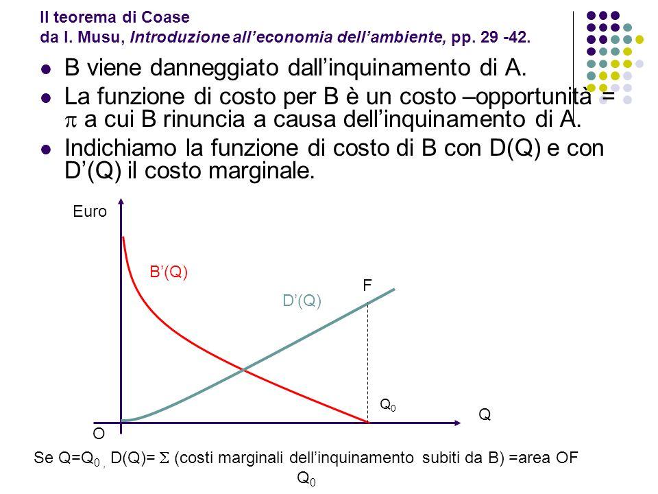 Il teorema di Coase da I. Musu, Introduzione alleconomia dellambiente, pp. 29 -42. B viene danneggiato dallinquinamento di A. La funzione di costo per