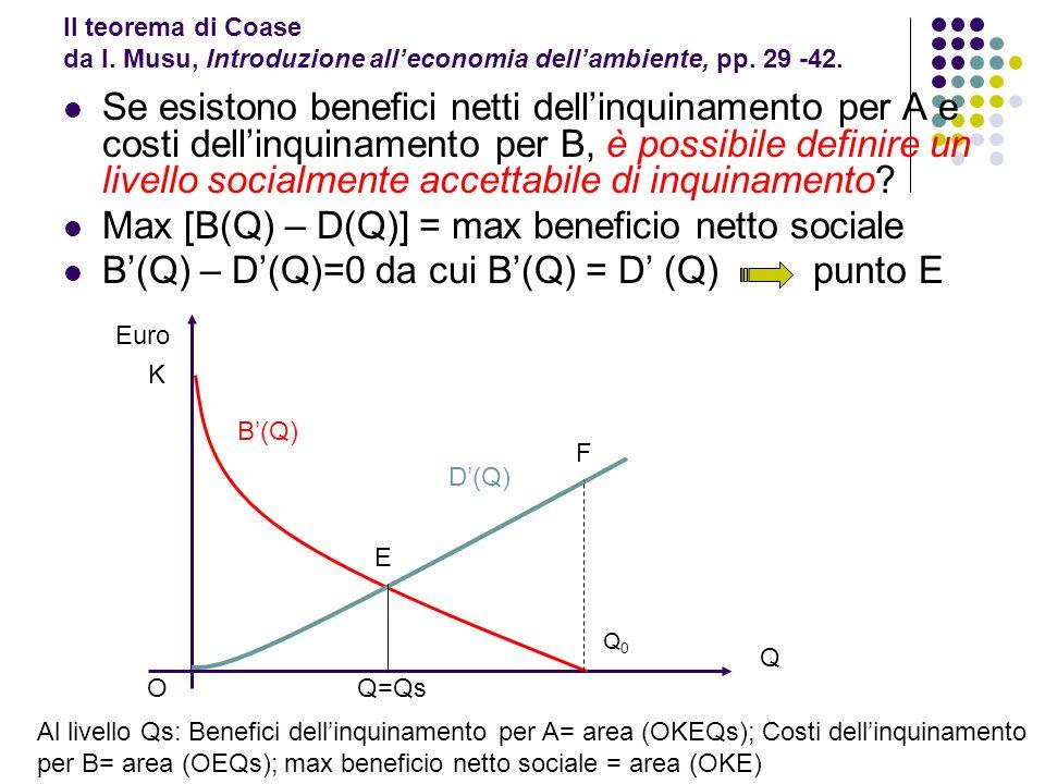 Il teorema di Coase da I. Musu, Introduzione alleconomia dellambiente, pp. 29 -42. Se esistono benefici netti dellinquinamento per A e costi dellinqui