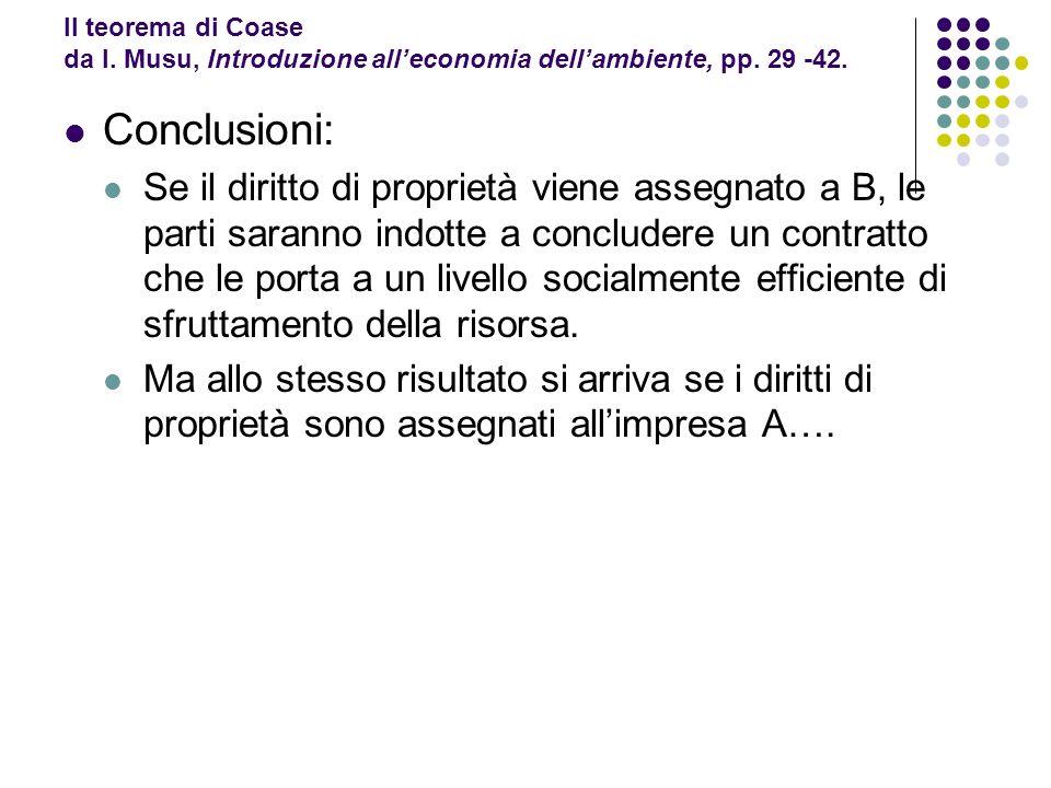 Il teorema di Coase da I. Musu, Introduzione alleconomia dellambiente, pp. 29 -42. Conclusioni: Se il diritto di proprietà viene assegnato a B, le par