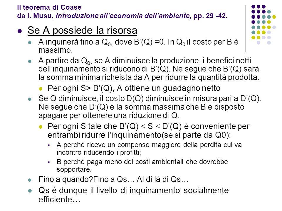 Il teorema di Coase da I. Musu, Introduzione alleconomia dellambiente, pp. 29 -42. Se A possiede la risorsa A inquinerà fino a Q 0, dove B(Q) =0. In Q