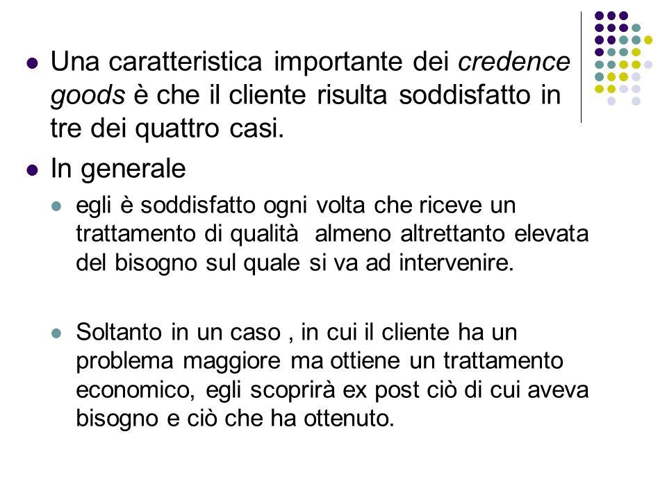 Una caratteristica importante dei credence goods è che il cliente risulta soddisfatto in tre dei quattro casi. In generale egli è soddisfatto ogni vol