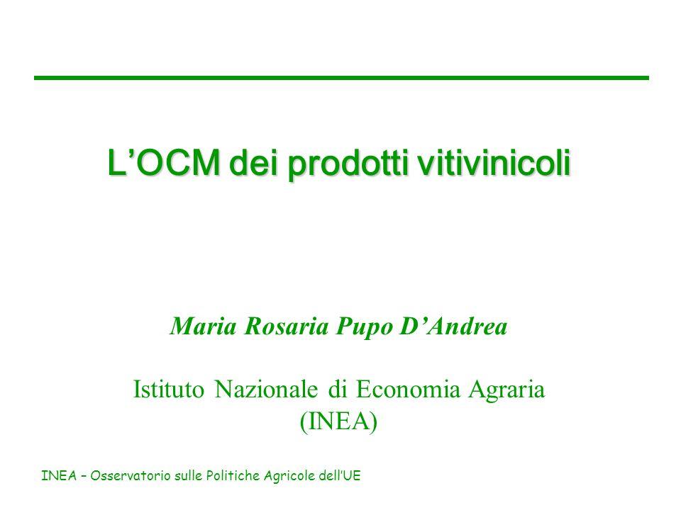 INEA – Osservatorio sulle Politiche Agricole dellUE LOCM dei prodotti vitivinicoli Maria Rosaria Pupo DAndrea Istituto Nazionale di Economia Agraria (