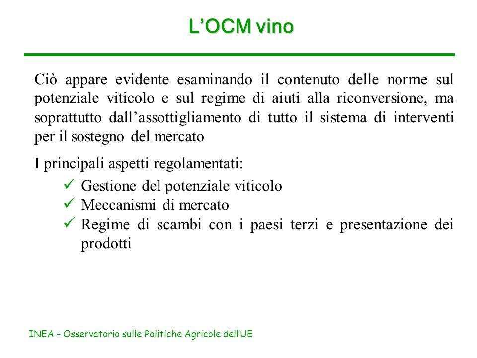 INEA – Osservatorio sulle Politiche Agricole dellUE LOCM vino Ciò appare evidente esaminando il contenuto delle norme sul potenziale viticolo e sul re