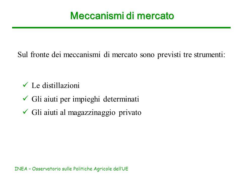 INEA – Osservatorio sulle Politiche Agricole dellUE Meccanismi di mercato Sul fronte dei meccanismi di mercato sono previsti tre strumenti: Le distill