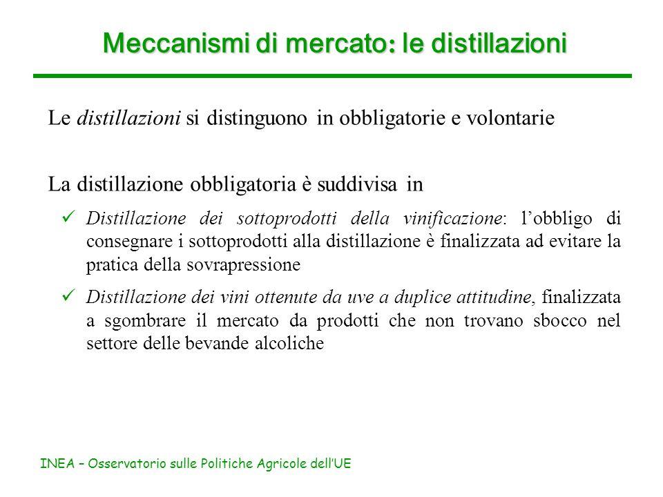 INEA – Osservatorio sulle Politiche Agricole dellUE Meccanismi di mercato : le distillazioni Le distillazioni si distinguono in obbligatorie e volonta