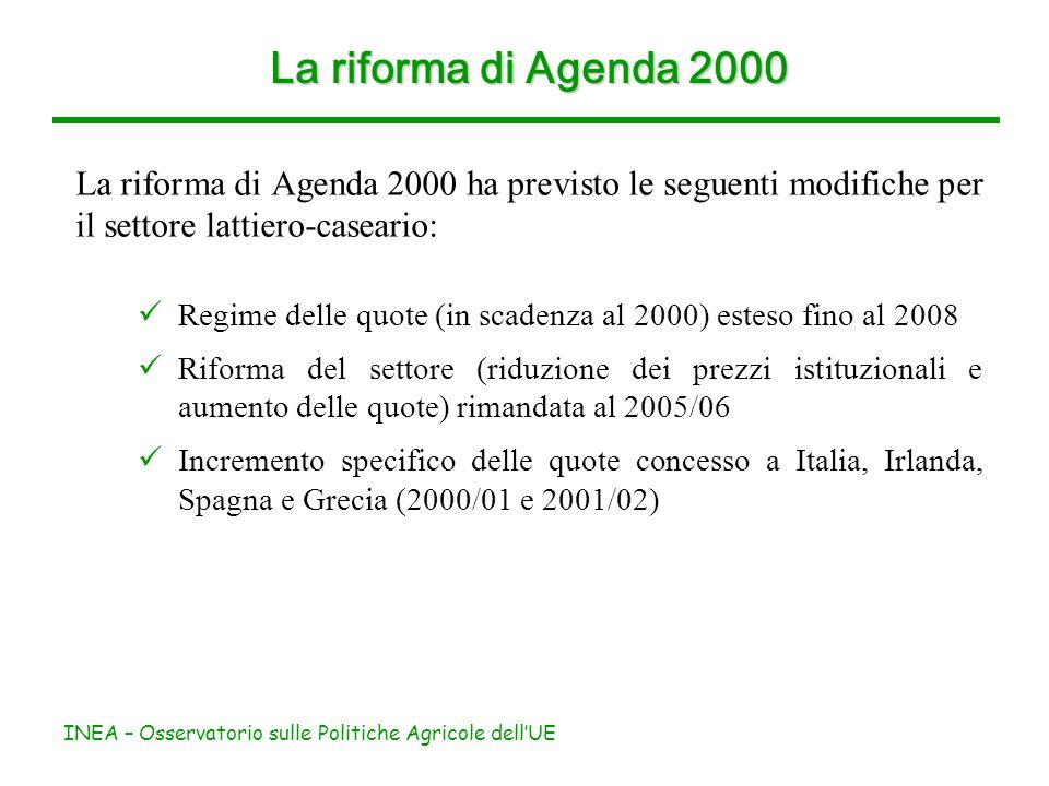 INEA – Osservatorio sulle Politiche Agricole dellUE La riforma di Agenda 2000 La riforma di Agenda 2000 ha previsto le seguenti modifiche per il settore lattiero-caseario: Regime delle quote (in scadenza al 2000) esteso fino al 2008 Riforma del settore (riduzione dei prezzi istituzionali e aumento delle quote) rimandata al 2005/06 Incremento specifico delle quote concesso a Italia, Irlanda, Spagna e Grecia (2000/01 e 2001/02)
