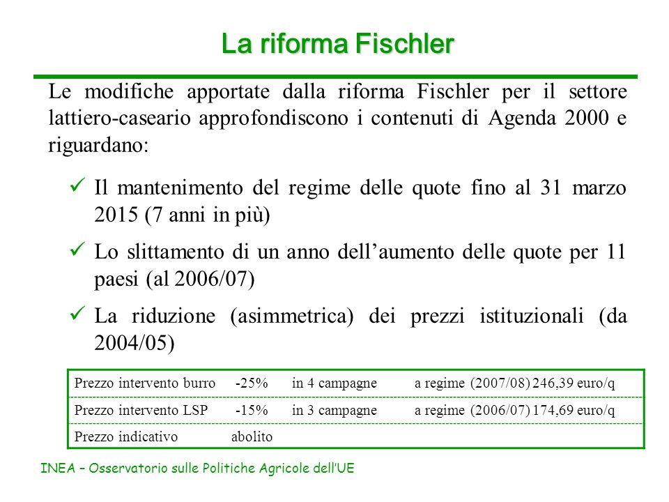 INEA – Osservatorio sulle Politiche Agricole dellUE La riforma Fischler Le modifiche apportate dalla riforma Fischler per il settore lattiero-caseario