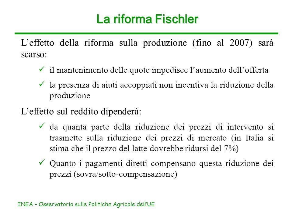INEA – Osservatorio sulle Politiche Agricole dellUE La riforma Fischler Leffetto della riforma sulla produzione (fino al 2007) sarà scarso: il mantenimento delle quote impedisce laumento dellofferta la presenza di aiuti accoppiati non incentiva la riduzione della produzione Leffetto sul reddito dipenderà: da quanta parte della riduzione dei prezzi di intervento si trasmette sulla riduzione dei prezzi di mercato (in Italia si stima che il prezzo del latte dovrebbe ridursi del 7%) Quanto i pagamenti diretti compensano questa riduzione dei prezzi (sovra/sotto-compensazione)