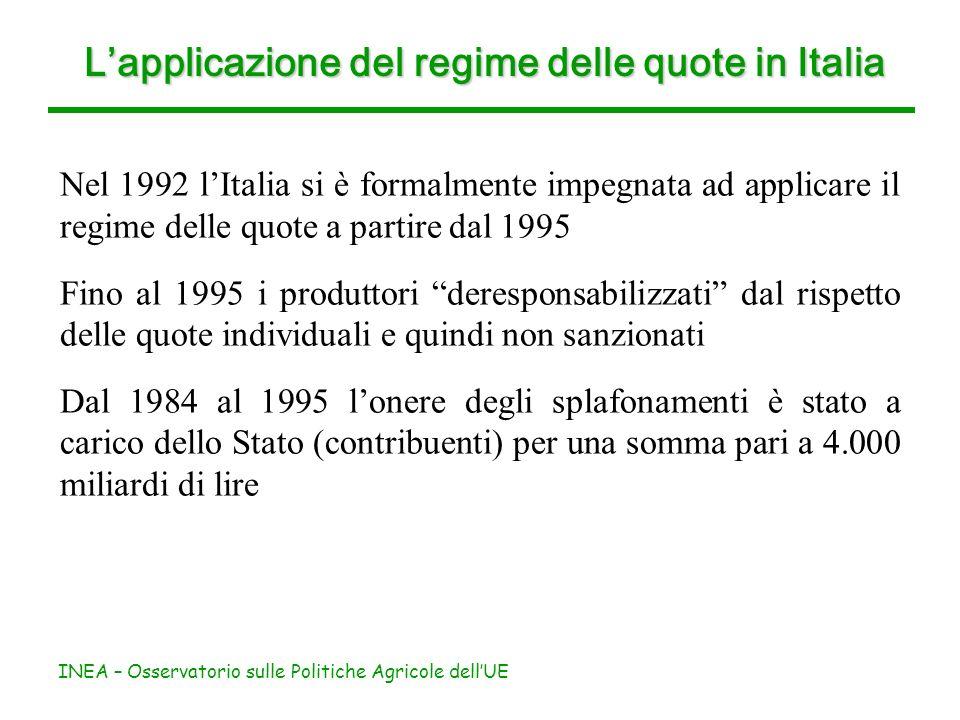 INEA – Osservatorio sulle Politiche Agricole dellUE Lapplicazione del regime delle quote in Italia Nel 1992 lItalia si è formalmente impegnata ad appl