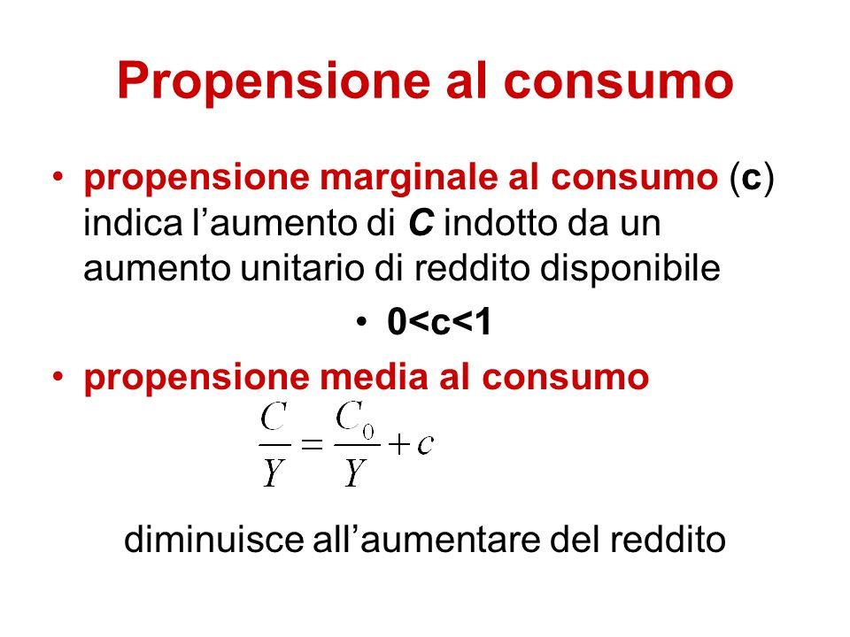 Propensione al consumo propensione marginale al consumo (c) indica laumento di C indotto da un aumento unitario di reddito disponibile 0<c<1 propensione media al consumo diminuisce allaumentare del reddito