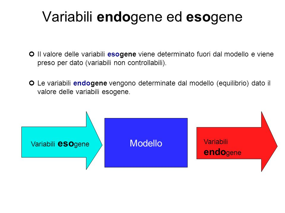 Variabili endogene ed esogene Il valore delle variabili esogene viene determinato fuori dal modello e viene preso per dato (variabili non controllabili).