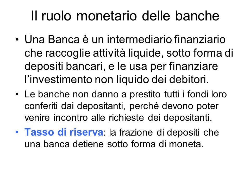 Come le banche creano moneta