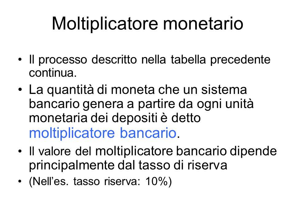Gli strumenti della Politica Monetaria Operazioni di mercato aperto cioè operazioni di acquisto e vendita dei titoli del debito pubblico.
