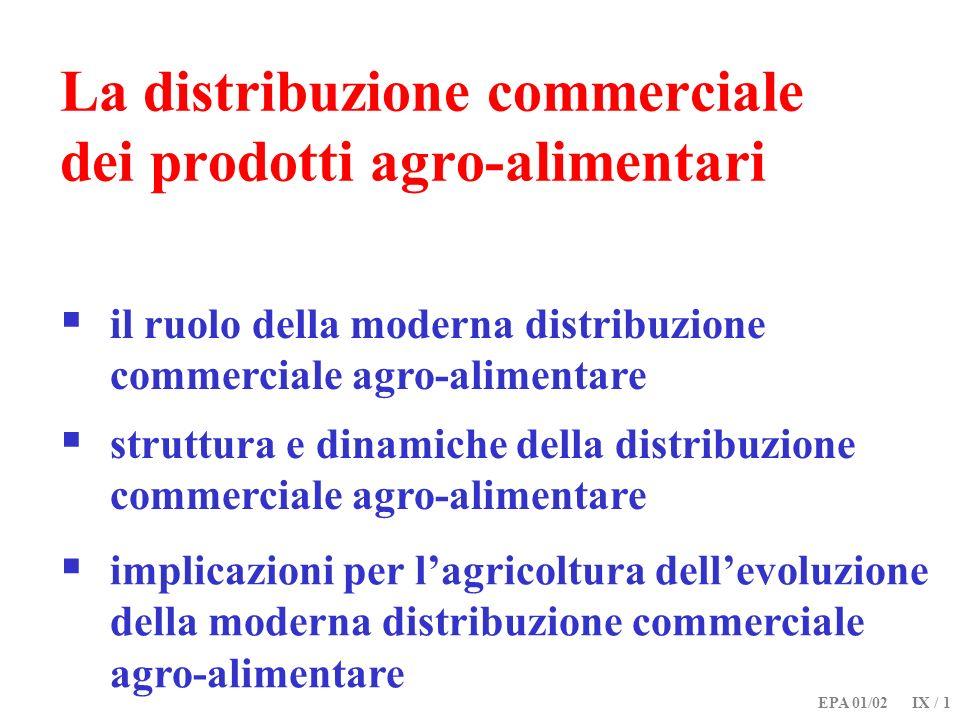 EPA 01/02 IX / 1 La distribuzione commerciale dei prodotti agro-alimentari il ruolo della moderna distribuzione commerciale agro-alimentare struttura