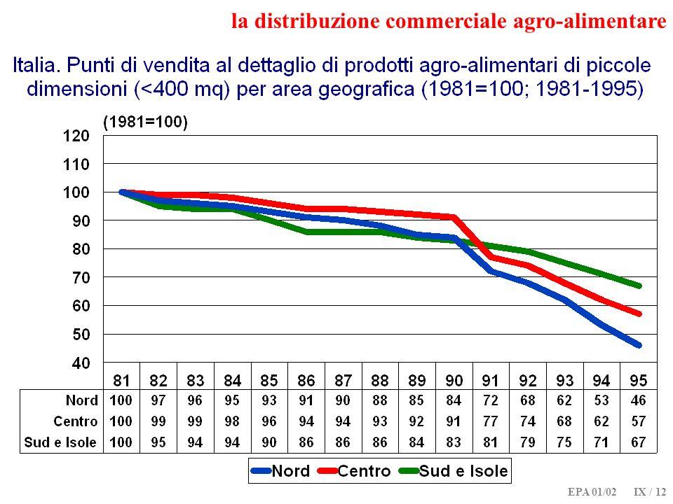 EPA 01/02 IX / 12 la distribuzione commerciale agro-alimentare