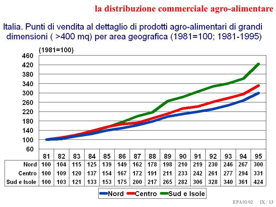 EPA 01/02 IX / 13 la distribuzione commerciale agro-alimentare
