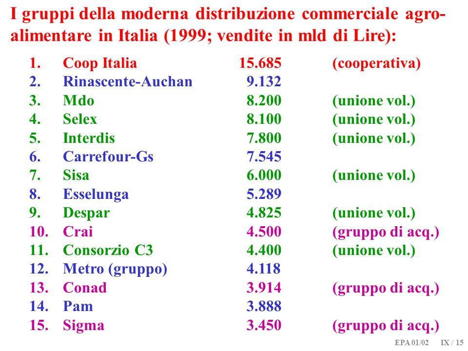 EPA 01/02 IX / 15 I gruppi della moderna distribuzione commerciale agro- alimentare in Italia (1999; vendite in mld di Lire): 1.Coop Italia15.685 (coo