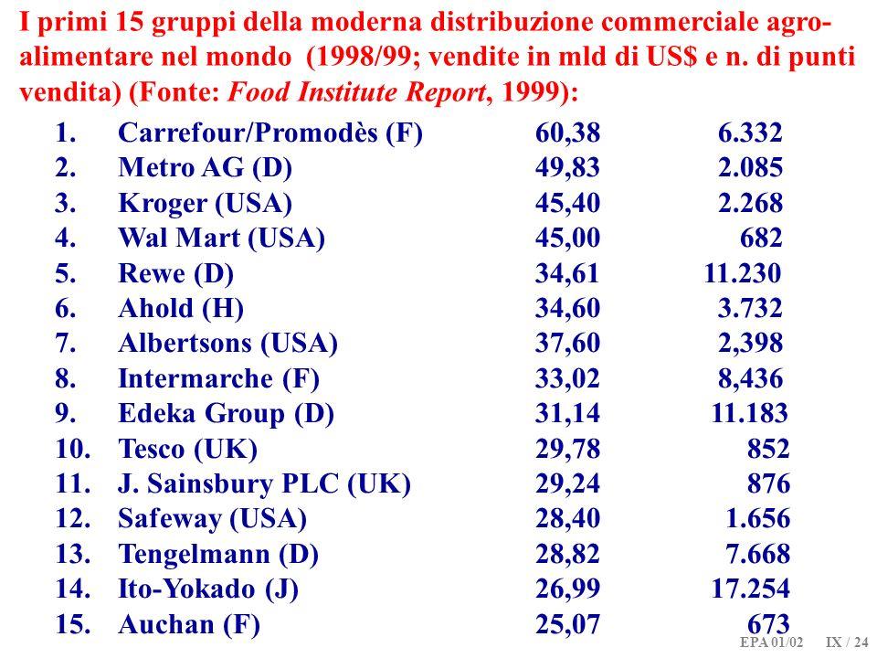 EPA 01/02 IX / 24 I primi 15 gruppi della moderna distribuzione commerciale agro- alimentare nel mondo (1998/99; vendite in mld di US$ e n. di punti v