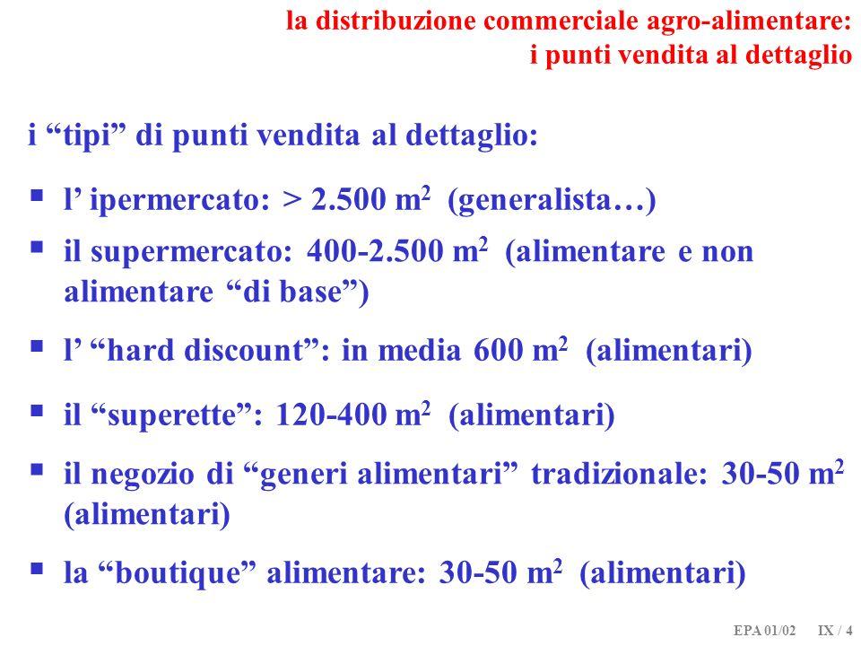 EPA 01/02 IX / 15 I gruppi della moderna distribuzione commerciale agro- alimentare in Italia (1999; vendite in mld di Lire): 1.Coop Italia15.685 (cooperativa) 2.Rinascente-Auchan 9.132 3.Mdo 8.200(unione vol.) 4.Selex 8.100(unione vol.) 5.Interdis 7.800(unione vol.) 6.Carrefour-Gs 7.545 7.Sisa 6.000(unione vol.) 8.Esselunga 5.289 9.Despar 4.825(unione vol.) 10.Crai 4.500(gruppo di acq.) 11.Consorzio C3 4.400(unione vol.) 12.Metro (gruppo) 4.118 13.Conad 3.914(gruppo di acq.) 14.Pam 3.888 15.Sigma 3.450(gruppo di acq.)