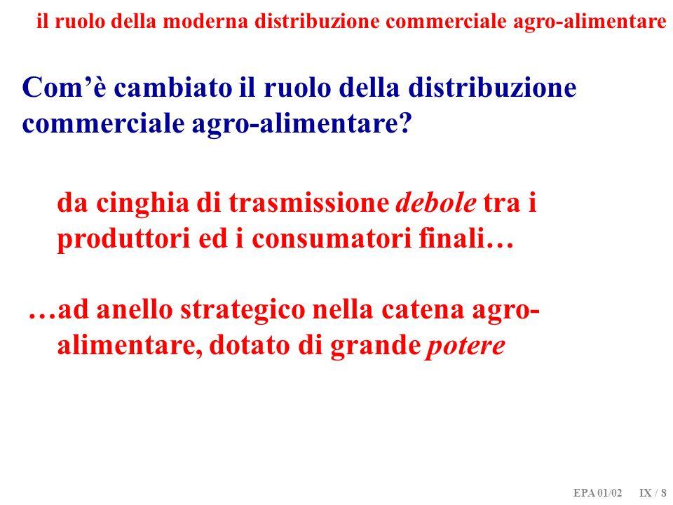 EPA 01/02 IX / 8 il ruolo della moderna distribuzione commerciale agro-alimentare Comè cambiato il ruolo della distribuzione commerciale agro-alimenta
