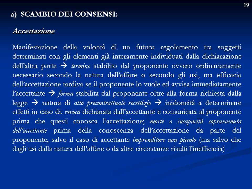 19 a) SCAMBIO DEI CONSENSI: Accettazione Manifestazione della volontà di un futuro regolamento tra soggetti determinati con gli elementi già interamen