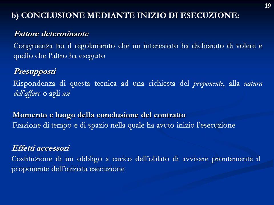 19 b) CONCLUSIONE MEDIANTE INIZIO DI ESECUZIONE: Fattore determinante Congruenza tra il regolamento che un interessato ha dichiarato di volere e quell