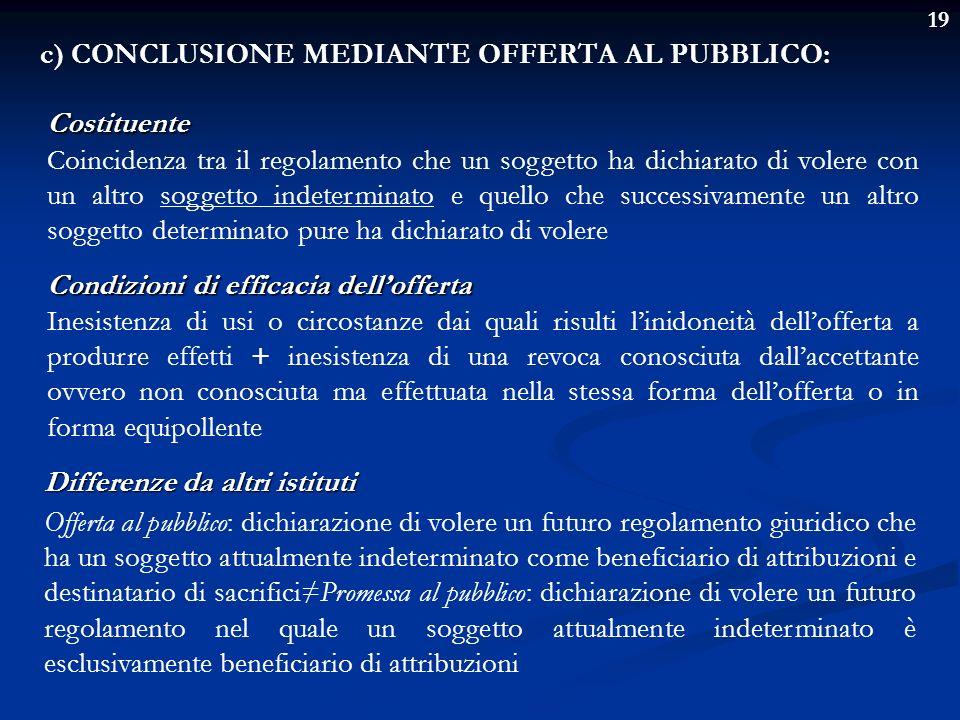 19 c) CONCLUSIONE MEDIANTE OFFERTA AL PUBBLICO: Costituente Coincidenza tra il regolamento che un soggetto ha dichiarato di volere con un altro sogget