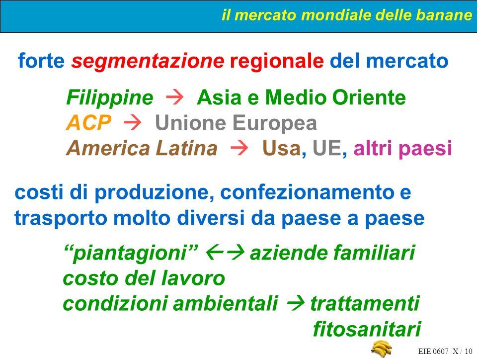 EIE 0607 X / 10 forte segmentazione regionale del mercato Filippine Asia e Medio Oriente ACP Unione Europea America Latina Usa, UE, altri paesi costi