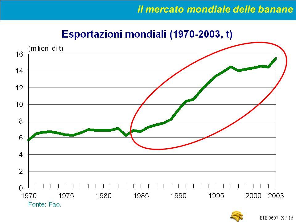 EIE 0607 X / 16 il mercato mondiale delle banane
