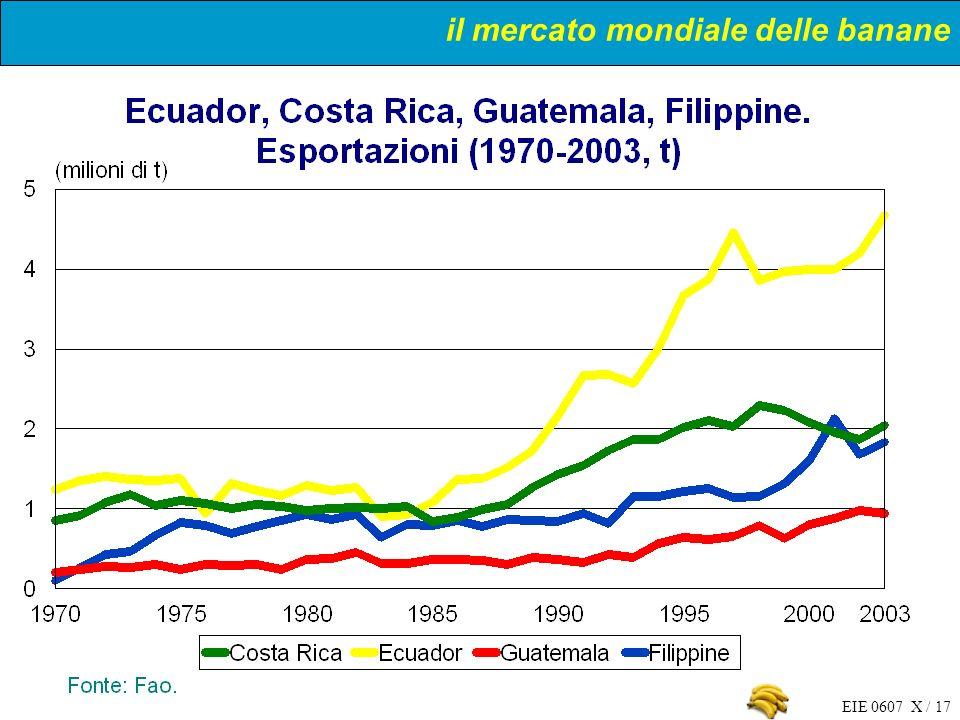 EIE 0607 X / 17 il mercato mondiale delle banane