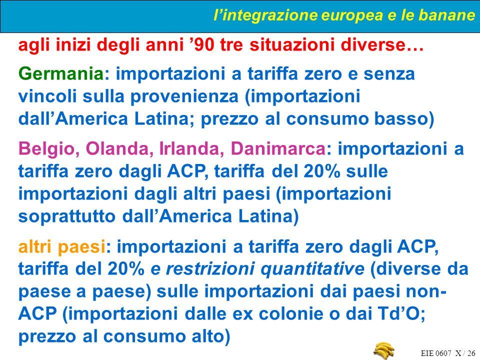 EIE 0607 X / 26 agli inizi degli anni 90 tre situazioni diverse… Germania: importazioni a tariffa zero e senza vincoli sulla provenienza (importazioni