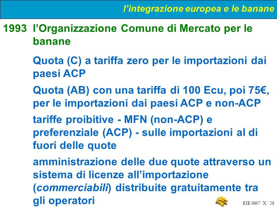 EIE 0607 X / 28 1993lOrganizzazione Comune di Mercato per le banane Quota (C) a tariffa zero per le importazioni dai paesi ACP Quota (AB) con una tari