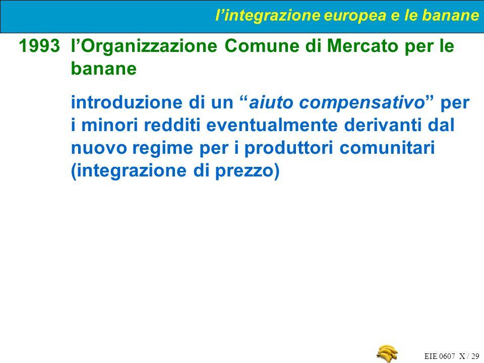 EIE 0607 X / 29 1993lOrganizzazione Comune di Mercato per le banane introduzione di un aiuto compensativo per i minori redditi eventualmente derivanti