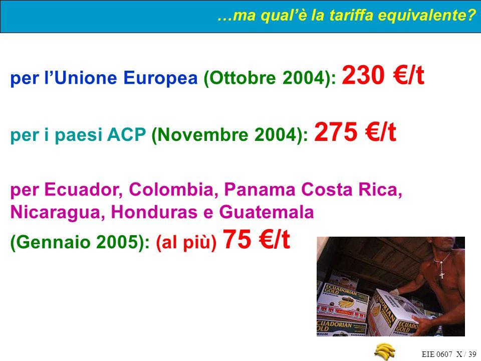 EIE 0607 X / 39 …ma qualè la tariffa equivalente? per Ecuador, Colombia, Panama Costa Rica, Nicaragua, Honduras e Guatemala (Gennaio 2005): (al più) 7
