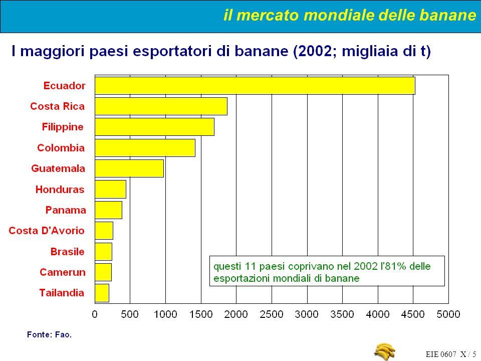 EIE 0607 X / 5 il mercato mondiale delle banane