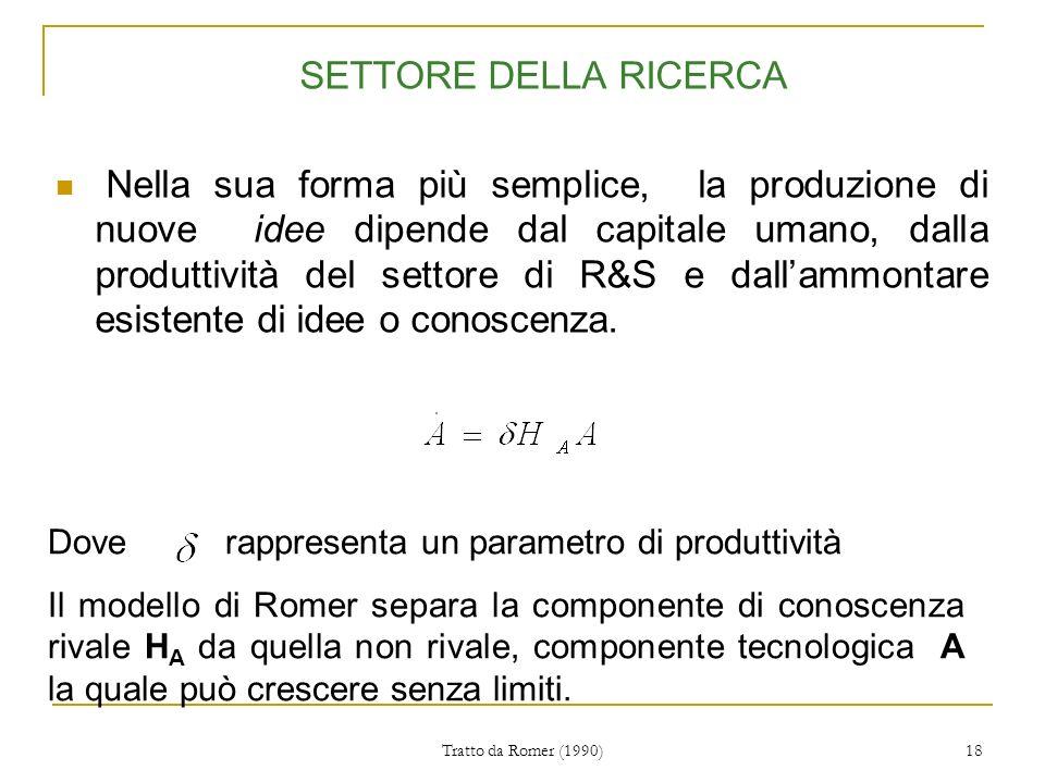 Tratto da Romer (1990) 18 SETTORE DELLA RICERCA Nella sua forma più semplice, la produzione di nuove idee dipende dal capitale umano, dalla produttività del settore di R&S e dallammontare esistente di idee o conoscenza.