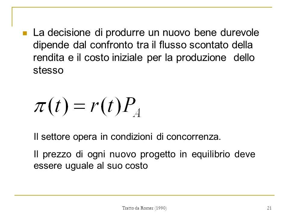 Tratto da Romer (1990) 21 La decisione di produrre un nuovo bene durevole dipende dal confronto tra il flusso scontato della rendita e il costo iniziale per la produzione dello stesso Il settore opera in condizioni di concorrenza.