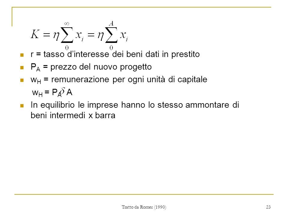 Tratto da Romer (1990) 23 r = tasso dinteresse dei beni dati in prestito P A = prezzo del nuovo progetto w H = remunerazione per ogni unità di capitale w H = P A A In equilibrio le imprese hanno lo stesso ammontare di beni intermedi x barra