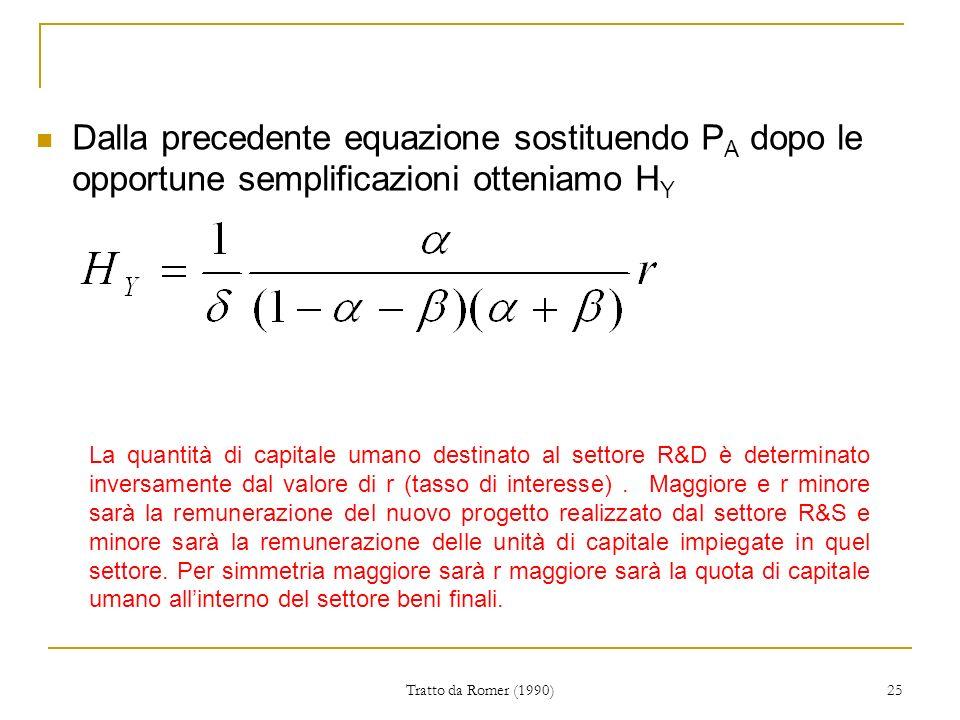 Tratto da Romer (1990) 25 Dalla precedente equazione sostituendo P A dopo le opportune semplificazioni otteniamo H Y La quantità di capitale umano destinato al settore R&D è determinato inversamente dal valore di r (tasso di interesse).