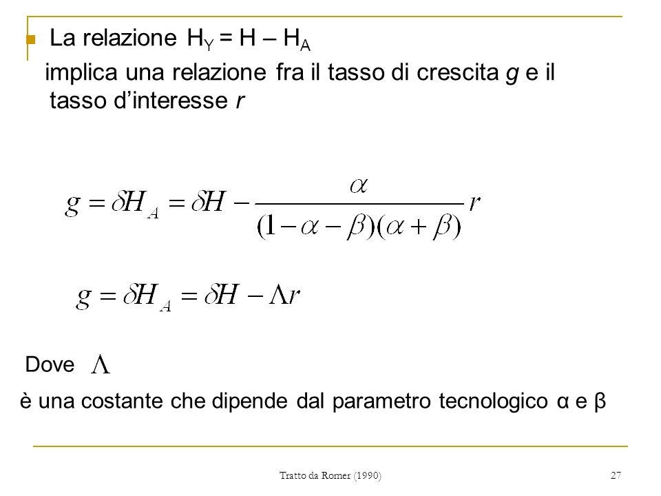 Tratto da Romer (1990) 27 La relazione H Y = H – H A implica una relazione fra il tasso di crescita g e il tasso dinteresse r Dove è una costante che dipende dal parametro tecnologico α e β