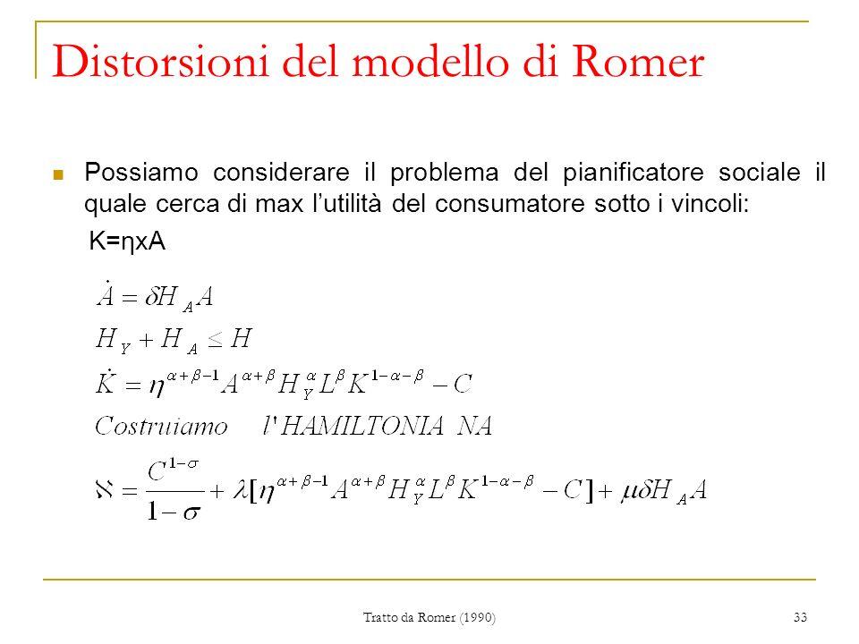 Tratto da Romer (1990) 33 Distorsioni del modello di Romer Possiamo considerare il problema del pianificatore sociale il quale cerca di max lutilità del consumatore sotto i vincoli: K=ηxA