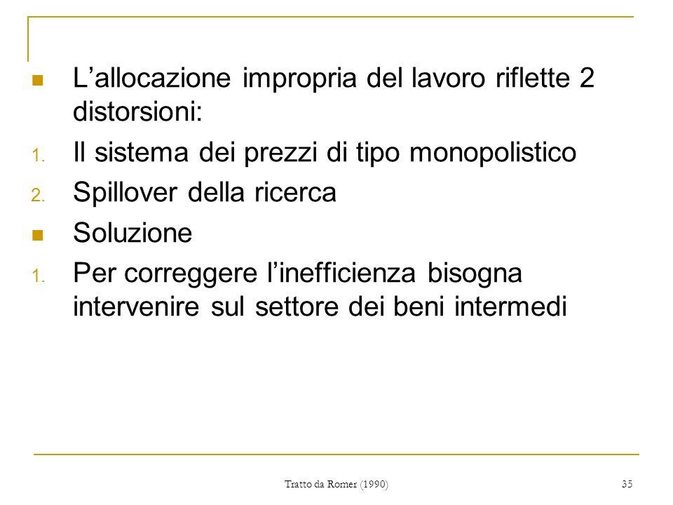 Tratto da Romer (1990) 35 Lallocazione impropria del lavoro riflette 2 distorsioni: 1.