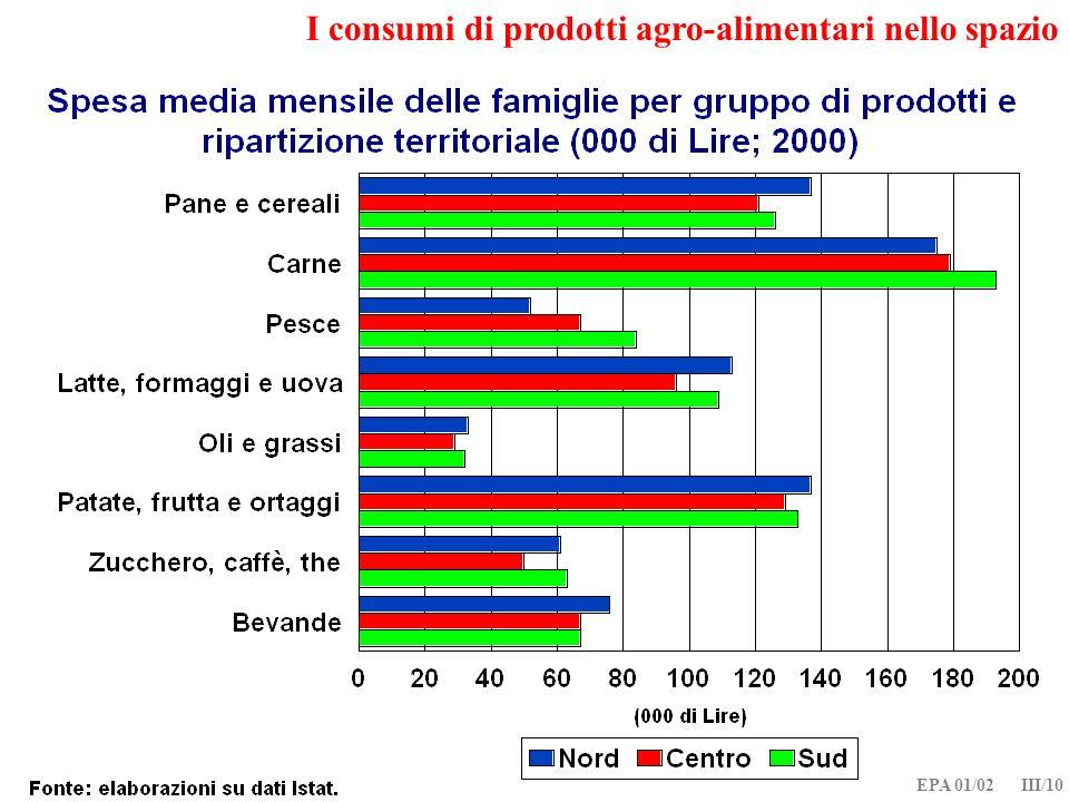 EPA 01/02 III/10 I consumi di prodotti agro-alimentari nello spazio