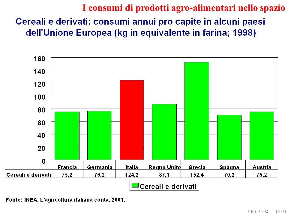 EPA 01/02 III/11 I consumi di prodotti agro-alimentari nello spazio