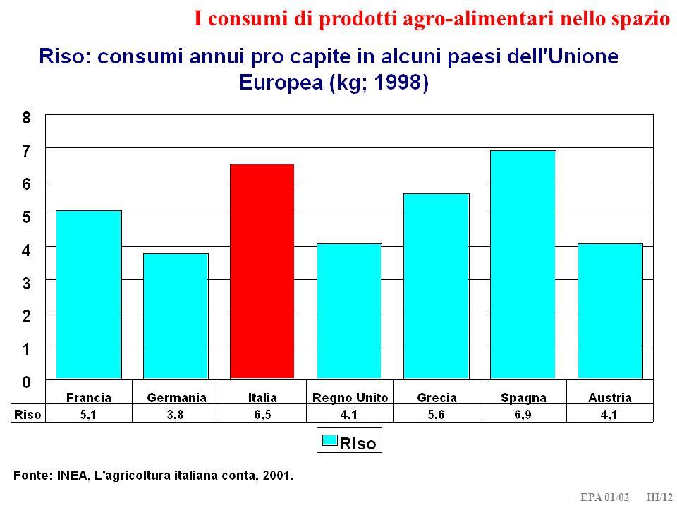EPA 01/02 III/12 I consumi di prodotti agro-alimentari nello spazio