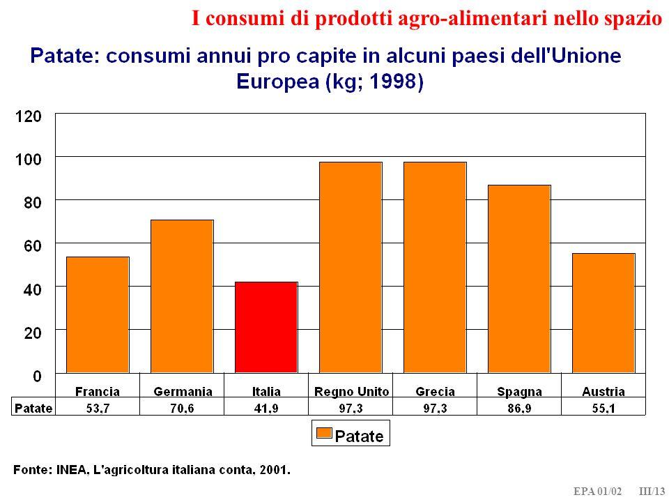 EPA 01/02 III/13 I consumi di prodotti agro-alimentari nello spazio